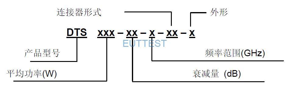 50Ω同轴固定衰减器选型