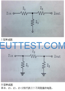 T型 Π型两端口网络衰减器原理