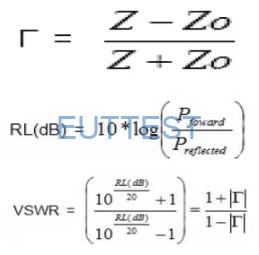 同轴固定衰减器VSWR电压驻波比