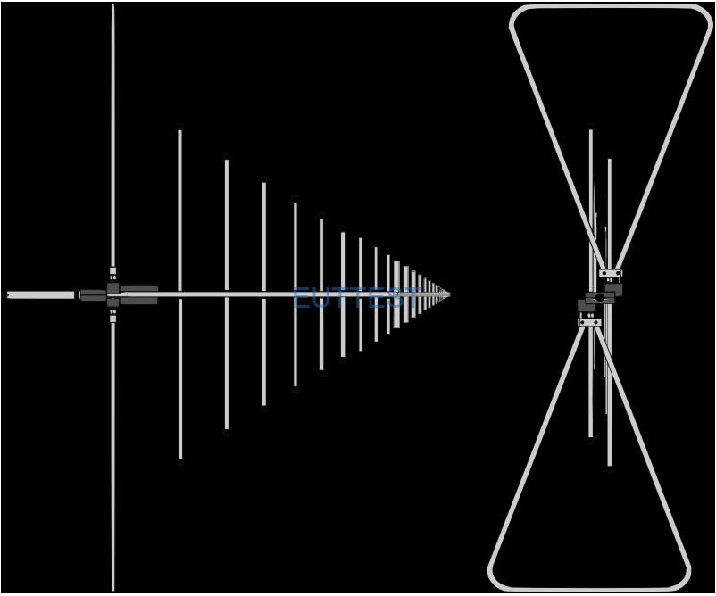 VULB 9162 德国 schwarzbeck 混合双锥对数周期天线25MHz-8GHz