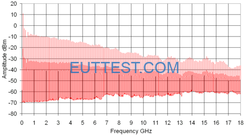 CGE01C 100MHz间隔的直接输出