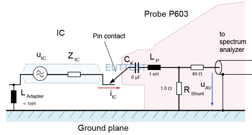 P603在IC引脚上测试的等效电路图