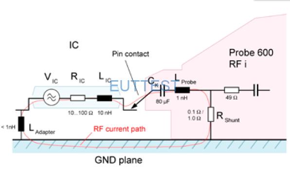 P603-1在IC引脚上测试的等效电路图