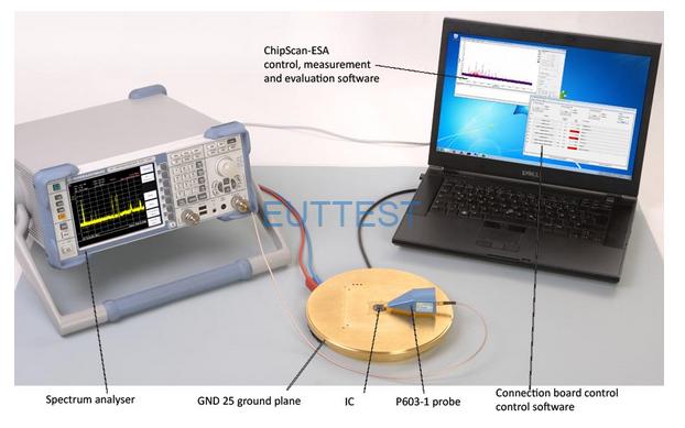 P603-1集成电路测试系统配置图