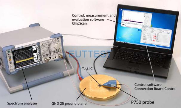 P750测试系统配置图