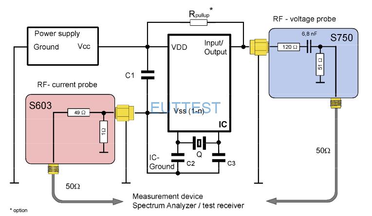 S603集成电路测试系统配置图