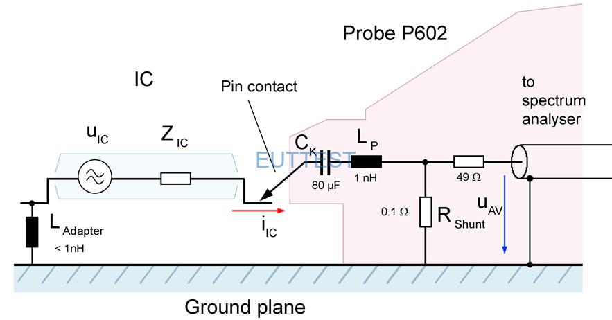 P602在IC引脚上测试的等效电路图