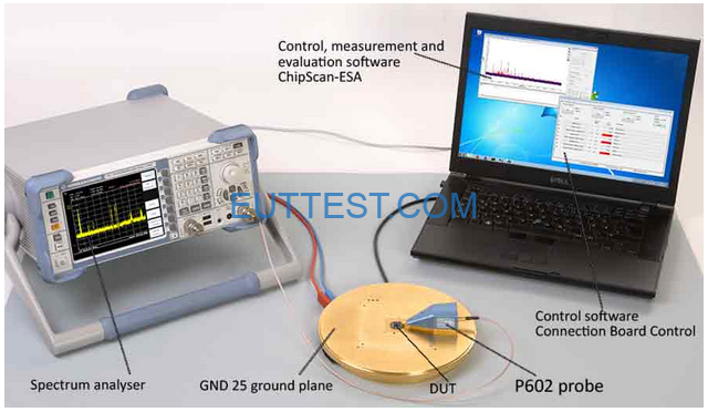 P602集成电路测试系统配置图