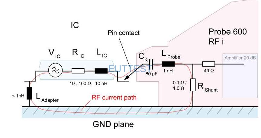 P623在IC引脚上测试的等效电路图