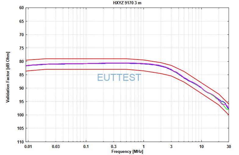 HXYZ 9170 3m 验证系数