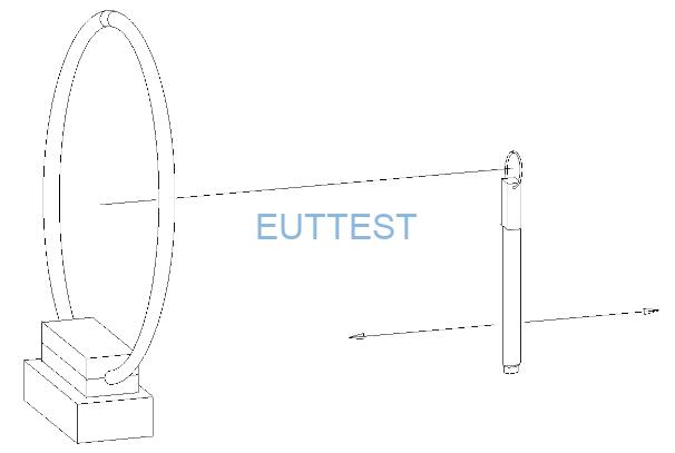 HFRA 5149配合HFS 1546测试连接图
