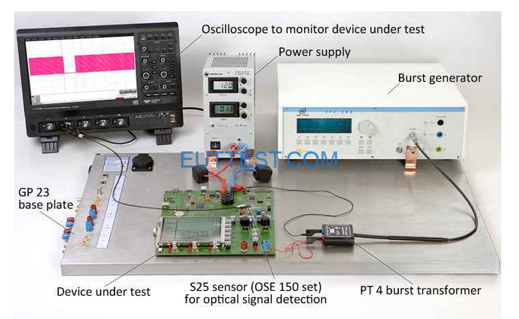 PT4 SET配合外部EFT脉冲群发生器使用