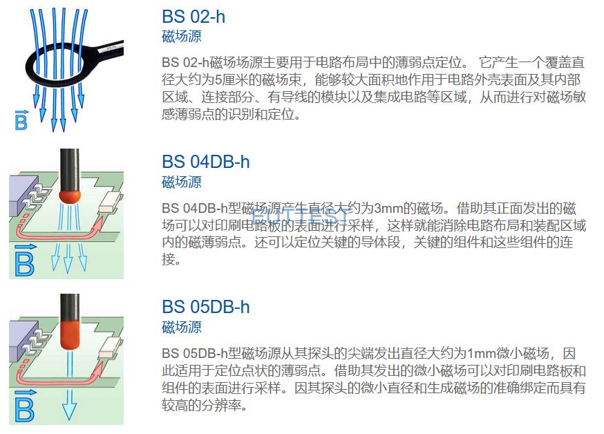 BS02H、BS04DB-H、BS05DB-H