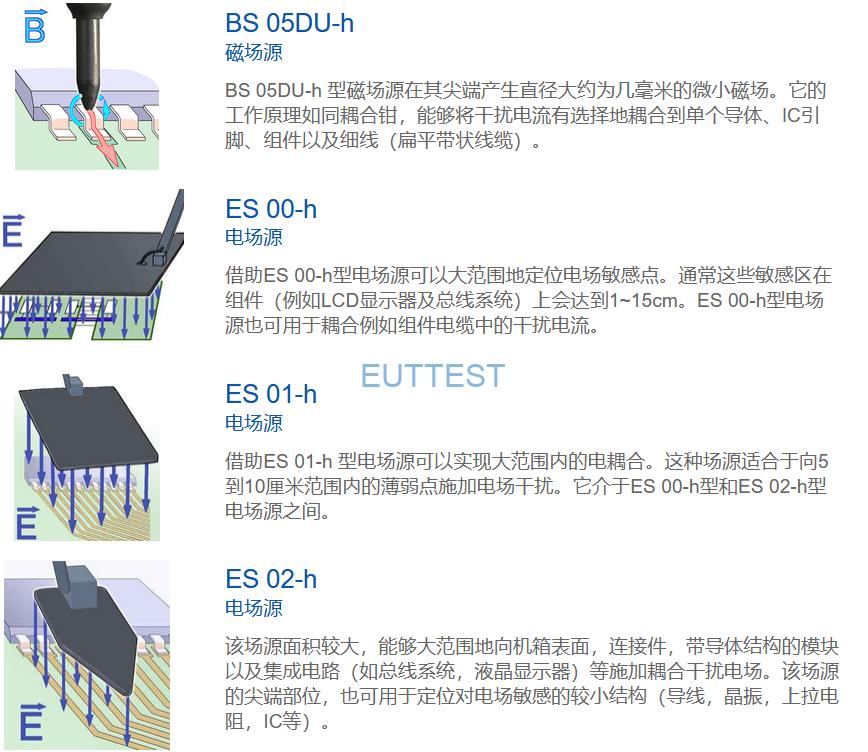 BS05DU-H、ES00-H、ES01-H、ES02-H