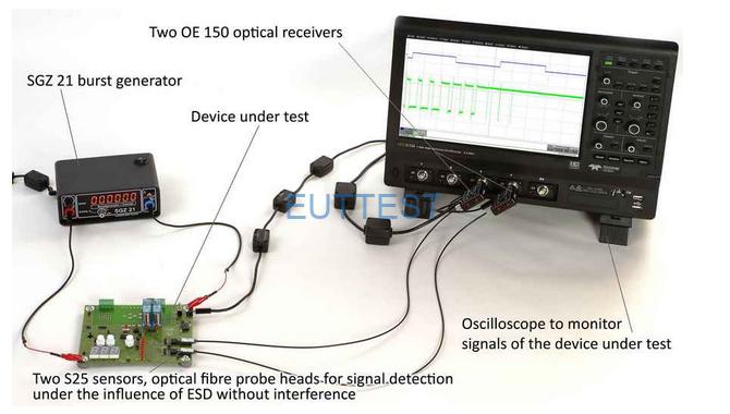 OE 150配合E1开发系统和外部示波器的使用方法