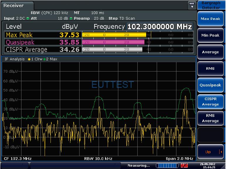 ESRP接收机进行实时频率点监测