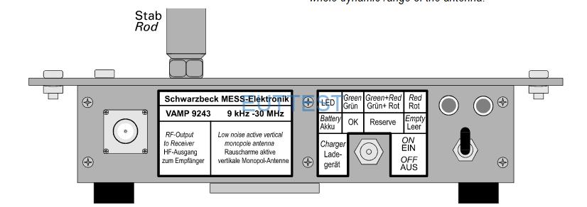 VAMP 9243 德国schwarzbeck 垂直有源拉杆天线 9kHz-30MHz