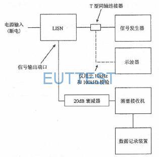 图15 CE102 测试系统校验配置
