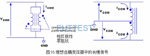 理想自耦变压器中的共模信号
