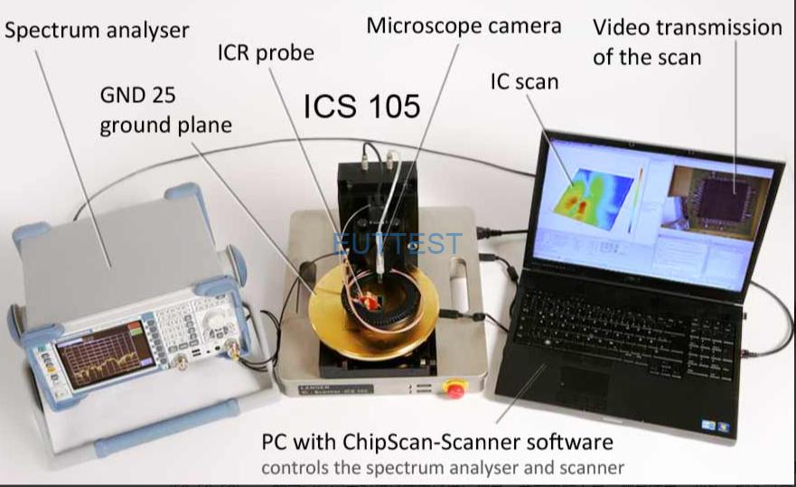 ICS 105 set系统测试图