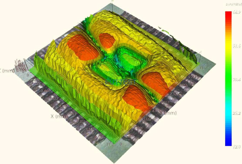 ICS 105配合近场探头进行3D扫描效果图