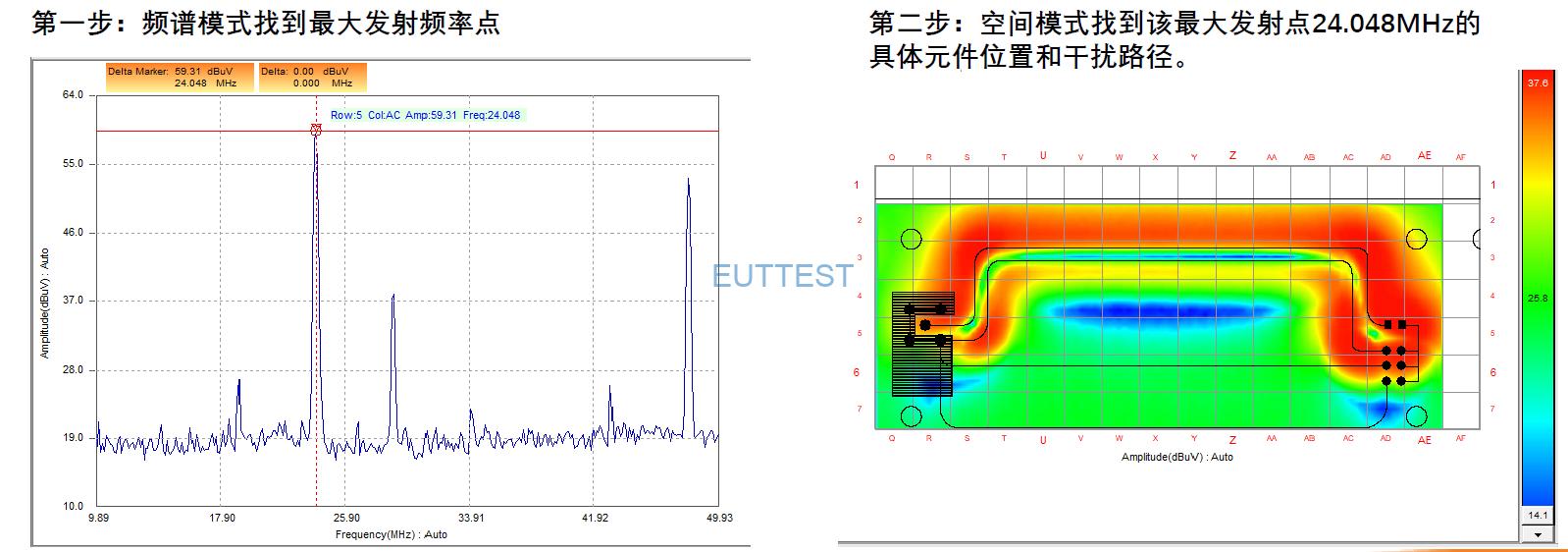 EMS 8000的快速分析示意图