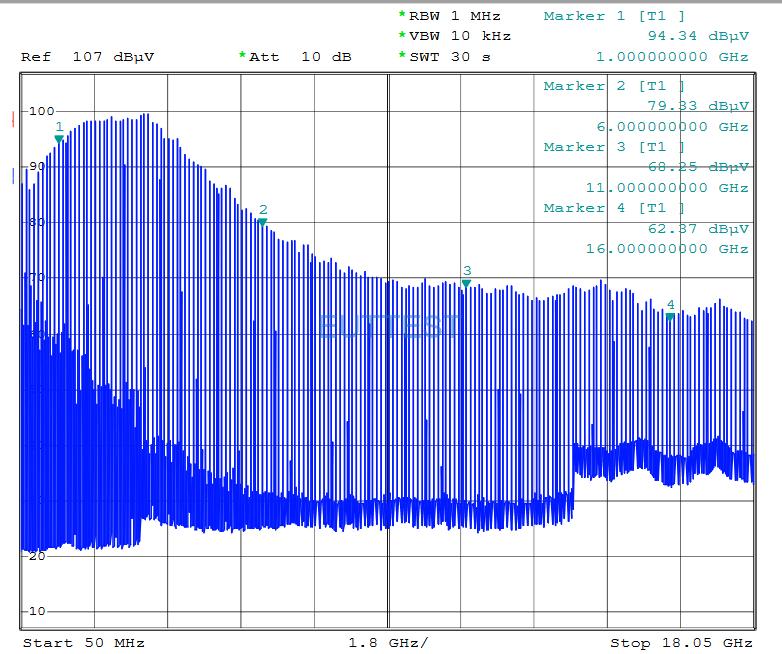 SG 9302 C 在50MHz-18.5GHz的输出梳状谱