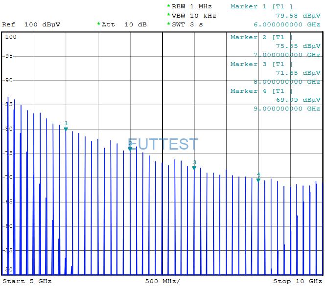 SG 9302 C 在5GHz-10GHz的输出梳状谱