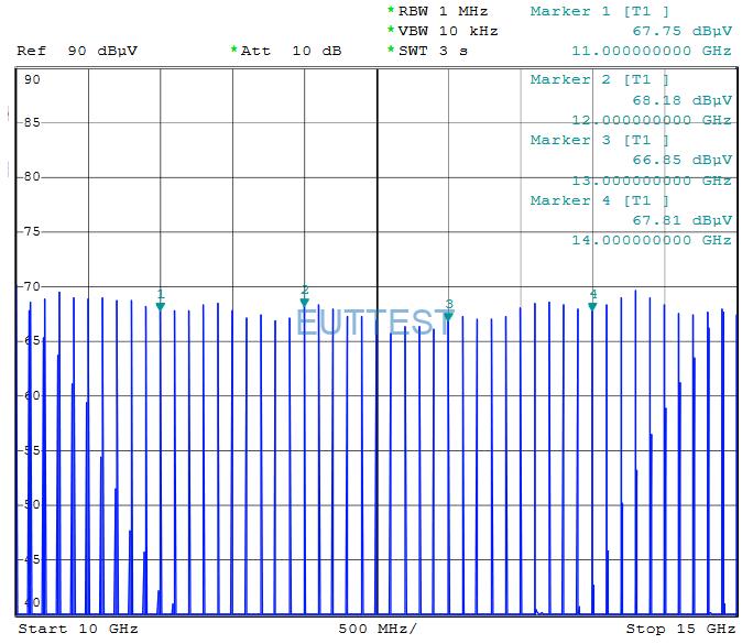 SG 9302 C在10GHz-15GHz的梳状频谱图