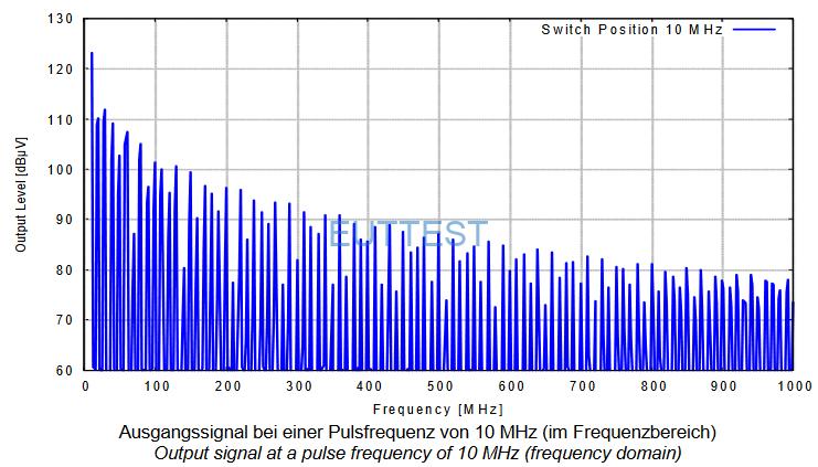 SG 9303 在10MHz-1GHz的输出梳状谱(10MHz开关)