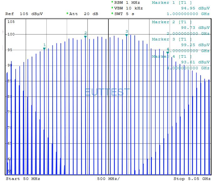 SG 9303 在50MHz-5.05GHz的输出梳状谱