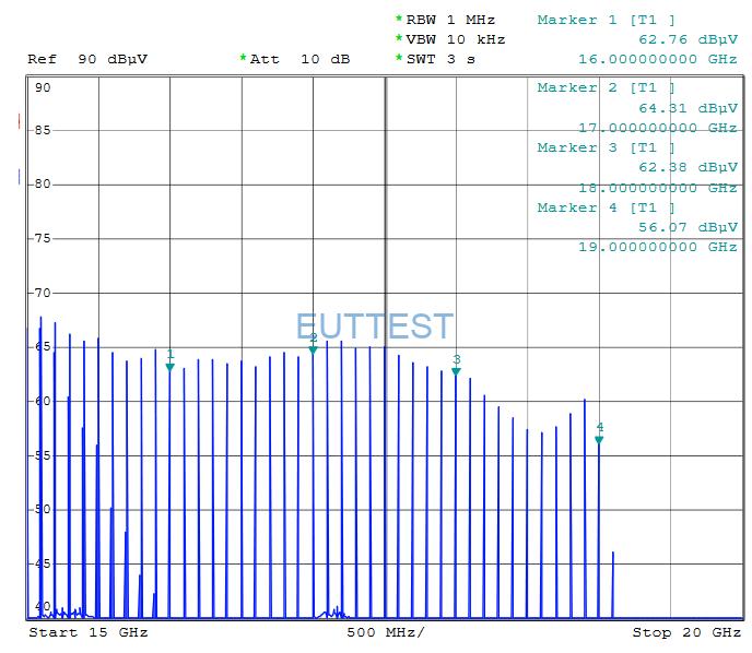 SG 9303在15GHz-20GHz的梳状频谱图