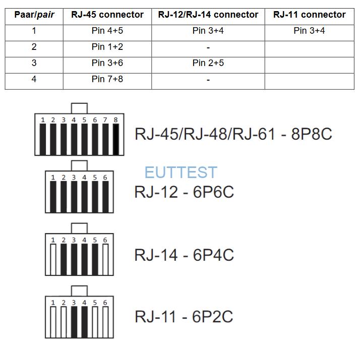 CAT5 8158 的使用方法图解