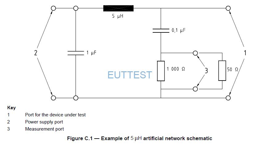 ISO 11452-5对汽车电子电源网络AN的要求