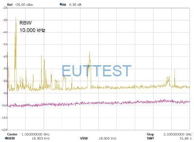 非屏蔽(黄色)与屏蔽(粉红色)测量图