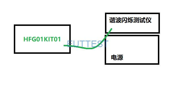 HFG01KIT01的使用配置图