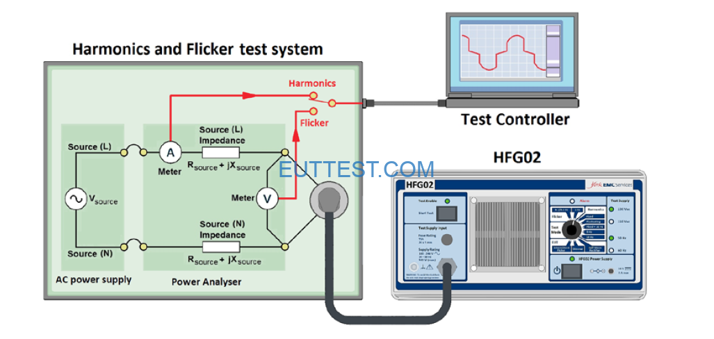 HFG02KIT01的使用配置图