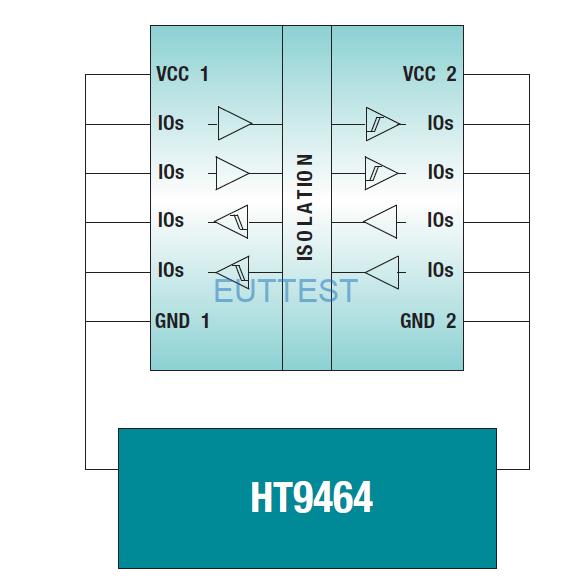 图1:HT9464 测试设置,用于测试 VIOTM 和 VISO :