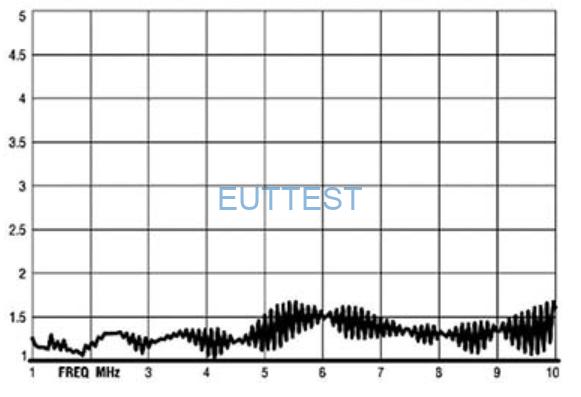 ETS-lindgren生产的3102天线VSWR