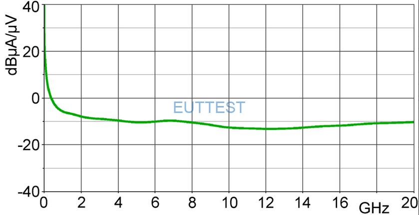 SX-R 20-1 电流修正曲线。