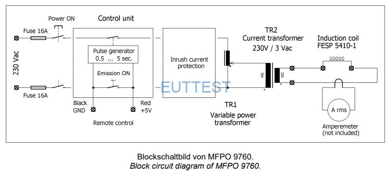 MFPO 9760配合FESP 5410-1测试系统连接图