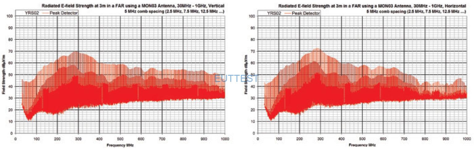 YRS02KIT02 梳状谱信号辐射输出曲线