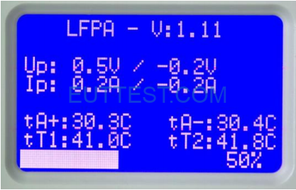 LFPA 9733B的输出峰值电压电流显示功能