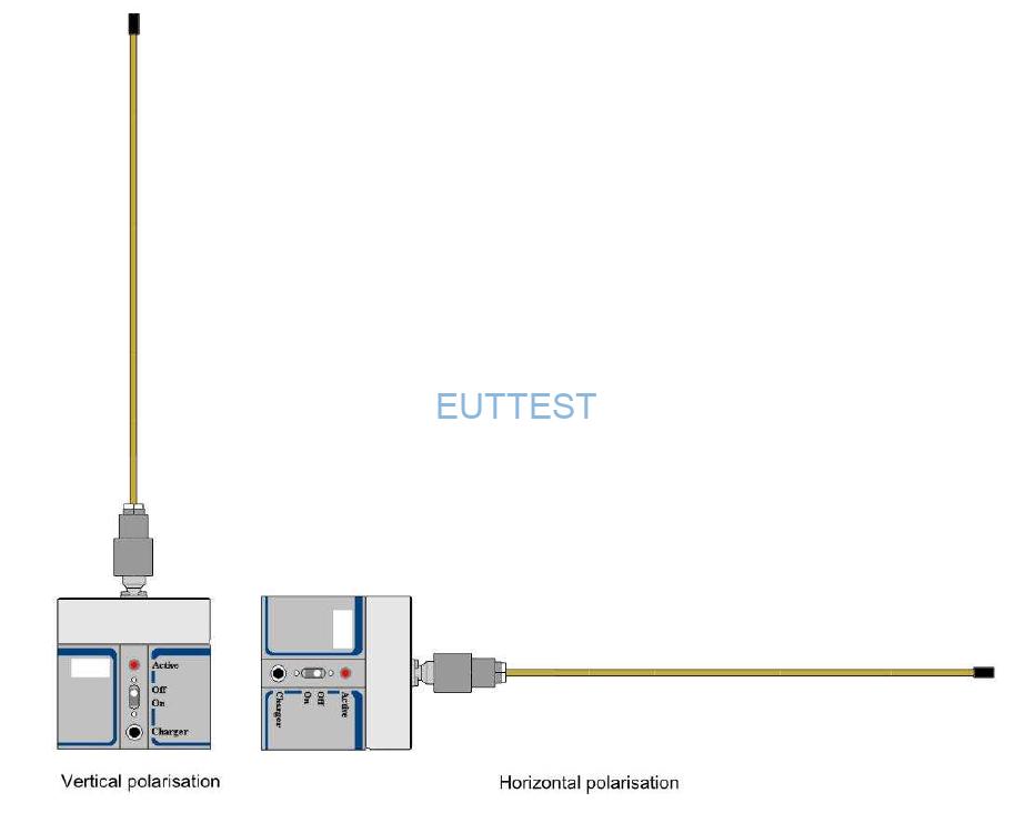 带发射天线的YRS02KIT02噪声信号源