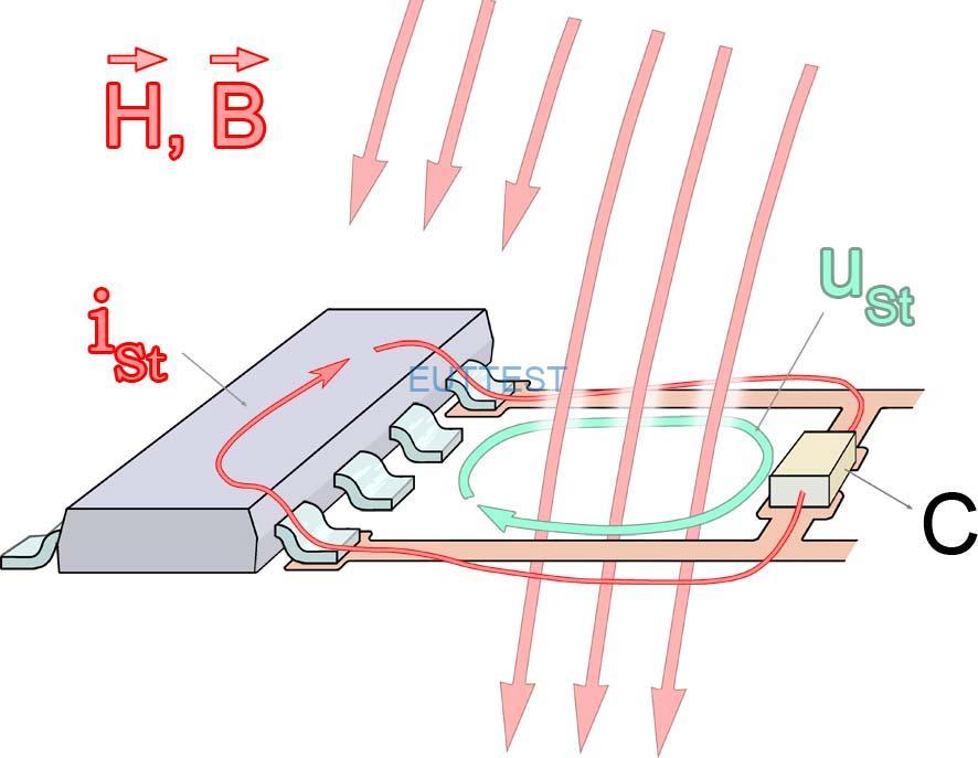 图 8脉冲磁场引起的 IC 干扰