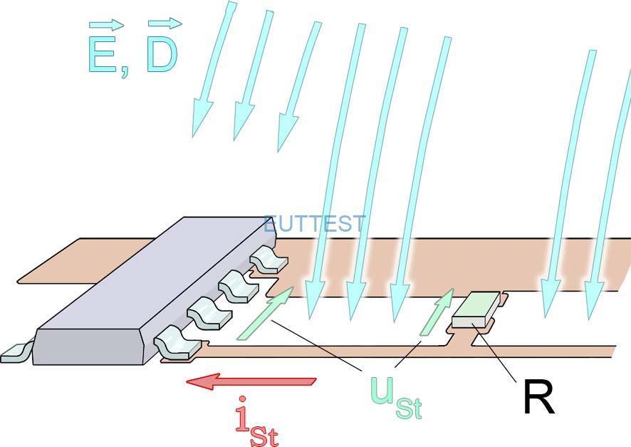 图 9脉冲磁场对 IC 的干扰