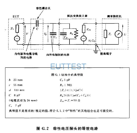 CVP 9222C的等效电路