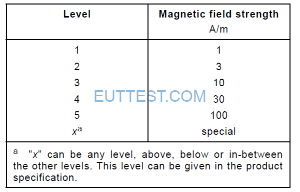 工频磁场抗扰度测试等级-连续