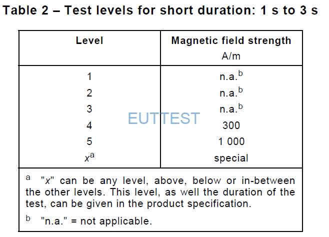 工频磁场抗扰度测试等级-短时