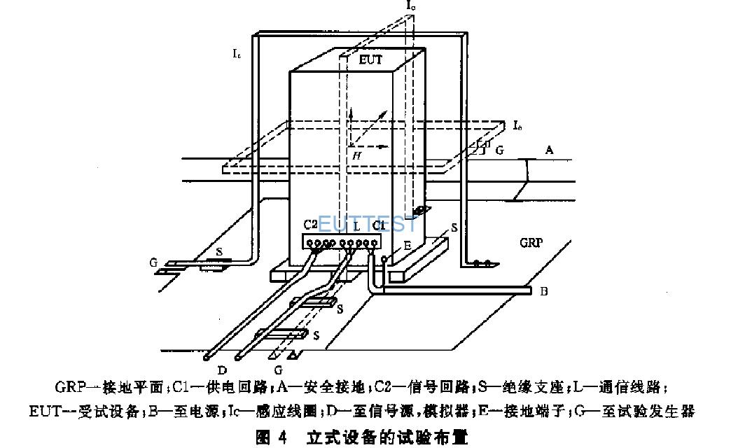 工频磁场测试实验配置图